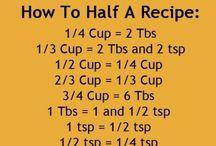 Recipe Measurements