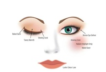 Make up / Mirabella Make-Up