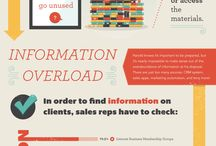 Infographics / Otherwise boring data in an interesting way - all sorts of great infographics around proposal management and sales execution. / by Qvidian