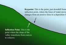 keyline educational tools