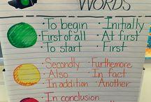 ELA: Writing - Transition Words