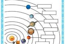 πλανητες
