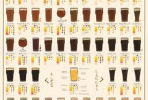 Beer related posters