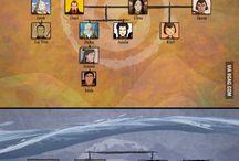 avatar the last airbender/ the legend of korra