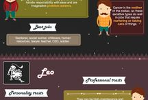Career Infograhics / Really cool infographics about careers and recruitment