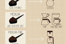 coffee formula