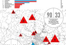 Infographics: Design