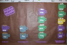 Classroom Ideas--Polar Express Day