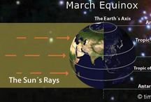 Equinox and solstice days for Christchurch, New Zealand.