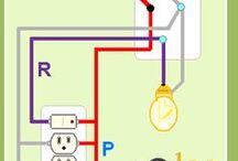 Instalación electricas