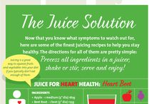 Juice solution for heart lungs etc
