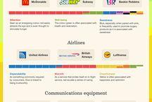 Colour Communicates