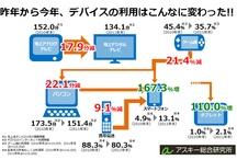 Infographics / by Kyo Nishi
