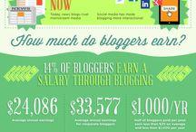 Blogging Tips / blogging tips for beginners | blogging tips Wordpress | blogging tips and tricks | blogging tips & tools | blogging tips for business | blogging for beginners | blogging for money | blogging 101