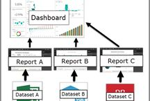 Excel Power BI DAX