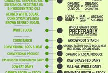 Real Food Eating / Recipes that do not include products with artificial colors, sweeteners, flavors, high fructose corn syrup.. you name it.. I don't want it!  Just real, delicious food.