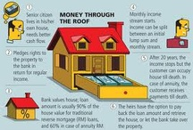 Reverse mortgage guidelines and Texas reverse mortgage / Liberty-ReverseMortgage.com specializes in Reverse Mortgage Loans. If you are looking for any How Reverse Mortgage works, its pros and cons or guidelines, call (888) 202-4479
