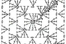 patrones / patrones para hacer proyectos