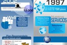 INFOGRAFÍAS PUBLICIDAD y SM / Información publicitaria interesante recopilada en infografías  / by Conexión Central