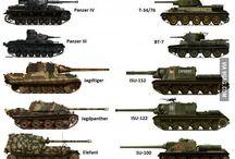 История. Войны и сражения