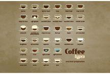 Coffee-world / Alles rund um Kaffee, Kaffeebohnen