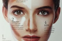 Contouring oval face