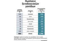 Řecko statistika