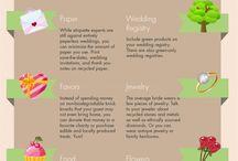 A Green Wedding / Idéer för ett grönt och ekologiskt bröllop.