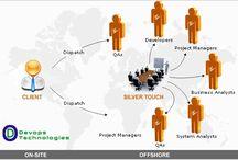 Offshore Development / Offshore Development @ http://www.dev-ops.in/offshore-dedicated-teams.php