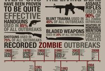 Zombies & Survival / by Matt Black