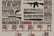 Zombies & Survival / by Matt Black