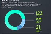 Infographics / by HLN