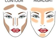 Contouring/Shading/Highlight