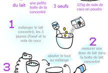 ECOLE : recettes