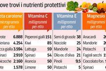 Vitamine, minerali e ...