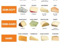 all.about cheese