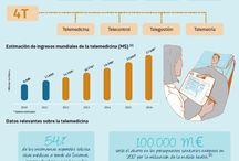 Tecnologie Sanitarie Virtual Clinic