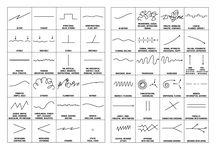 composition et lignes