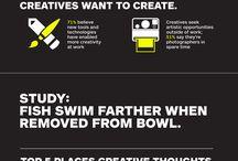 Inspiration for Creativity