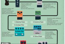 Guitar Effect & Pedal Boards