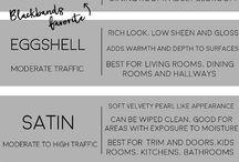 white rooms ideas