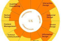 :    UI/UX    :