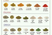 Especias- salsas