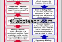 teaching Election Process