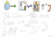VSTHNKG urdaneta / Trabajo de Visual Thinking