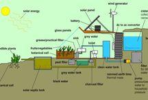 Arquitectura-Diseño climático