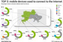Mobile Market in Russia, Ukraine, Belarus