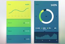 Dashboards / Interfaces