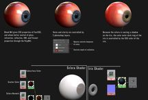 Tuto 3D / How to do in 3D
