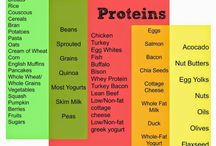 Health: Diet / by Ali Blackshear